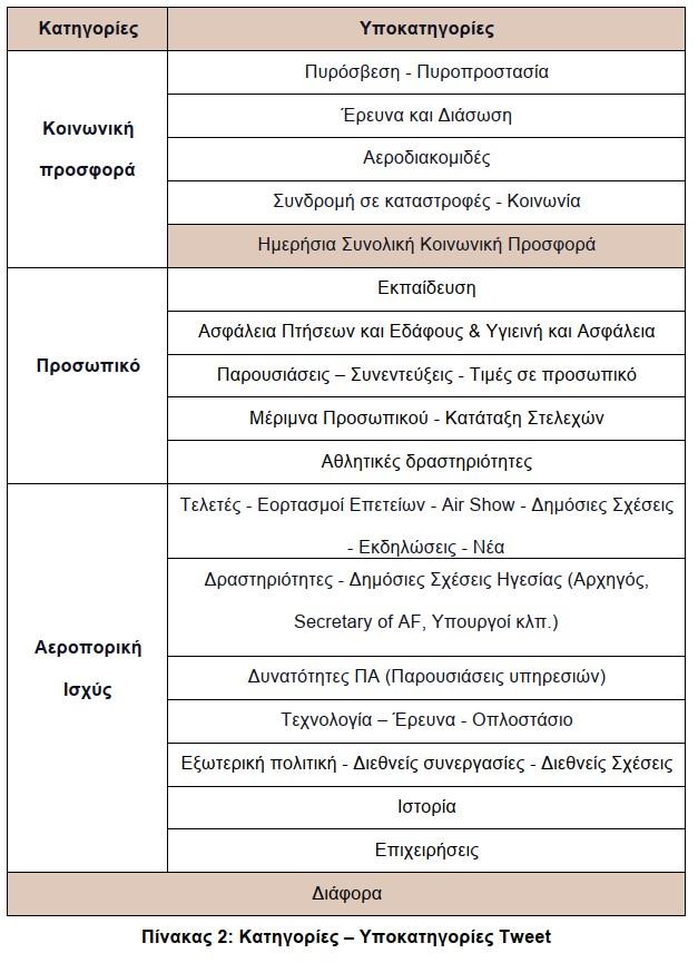 Template 2_Categories